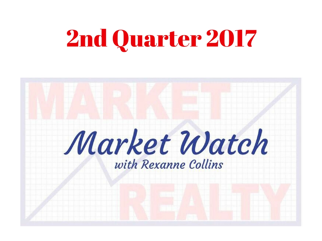 Oxford MS Market Report - 2nd Quarter