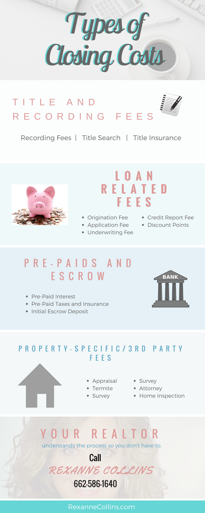 Real Estate Infographic Closing Costs