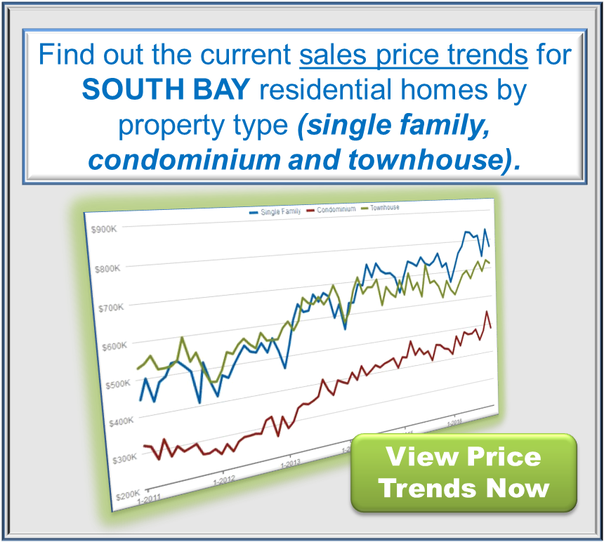 Sales price trends for South Bay
