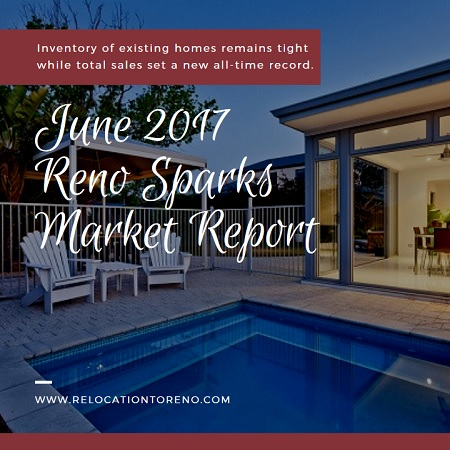 The June 2017 Reno Sparks Market Report showed an even further drop in inventory levels with prices and sales continuing their upward trajectory.