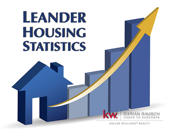 Leander, Texas Real Estate February 2017 Market Stats, provided by Darian Rausch, REALTOR with Keller Williams Realty