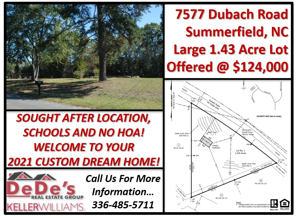 Perfect Opportunity for Your Personal Dream Home
