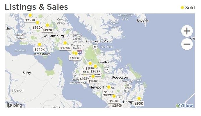 Homes sold in Hampton Roads with Pishon and Havilah Realtors
