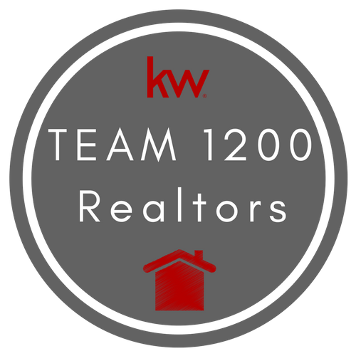 4 reasons we love fort collins after many months of planning the time has arrived for team 1200 realtors of keller williams northern colorado to open its doors in the cafe vino building colourmoves