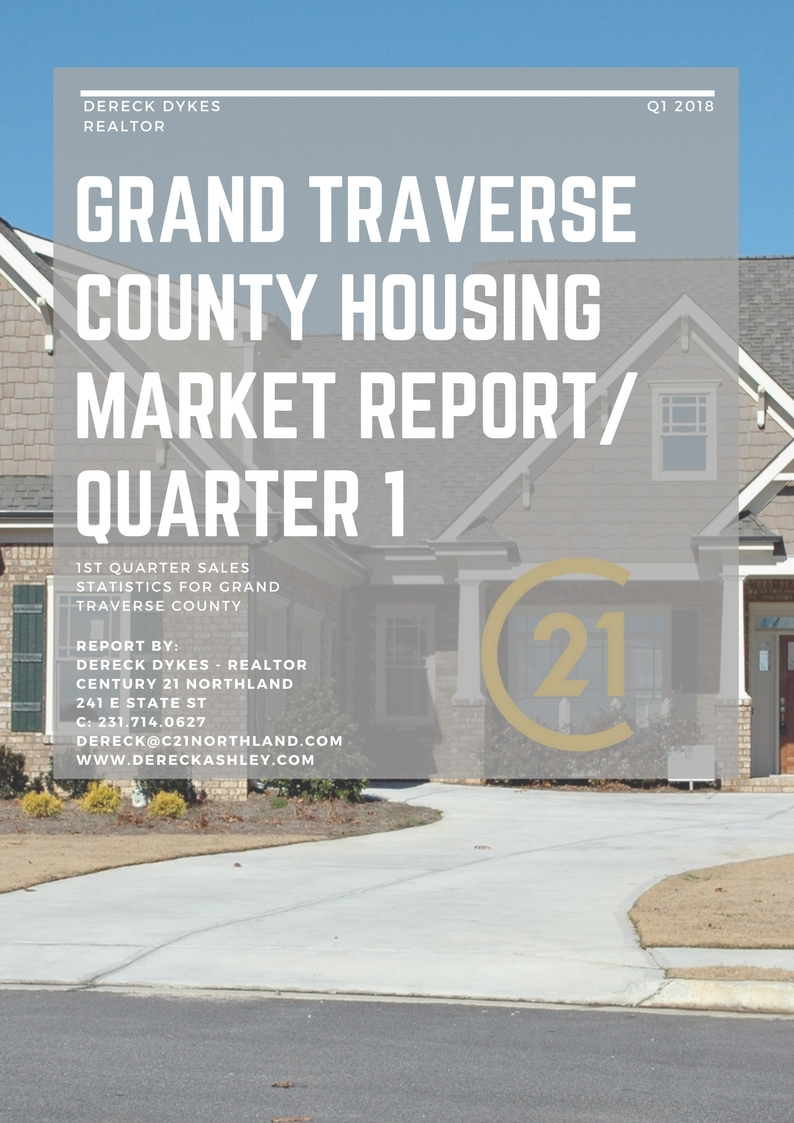 Traverse-city-real-estate