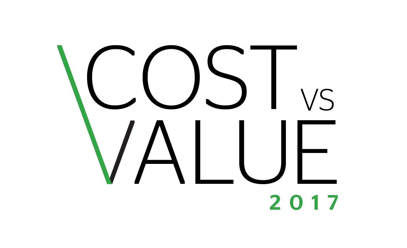 Cost vs Value 2017