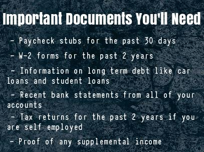 Important Documents You'll Need for a Mortgage