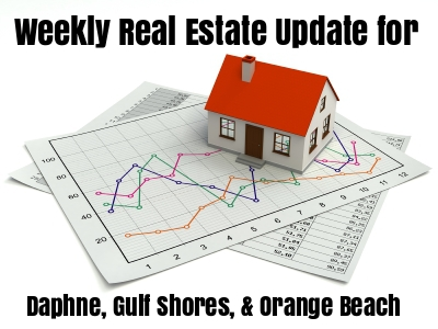 Weekly real estate update