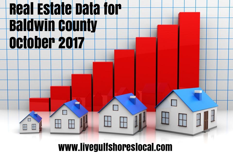 Baldwin County Real Estate Report 10/17