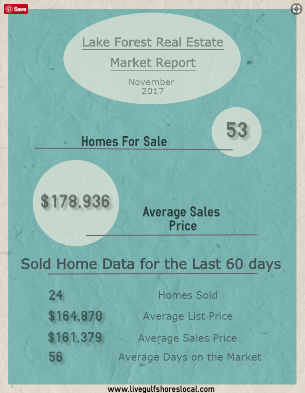 Lake Forest real estate market update - November 2017