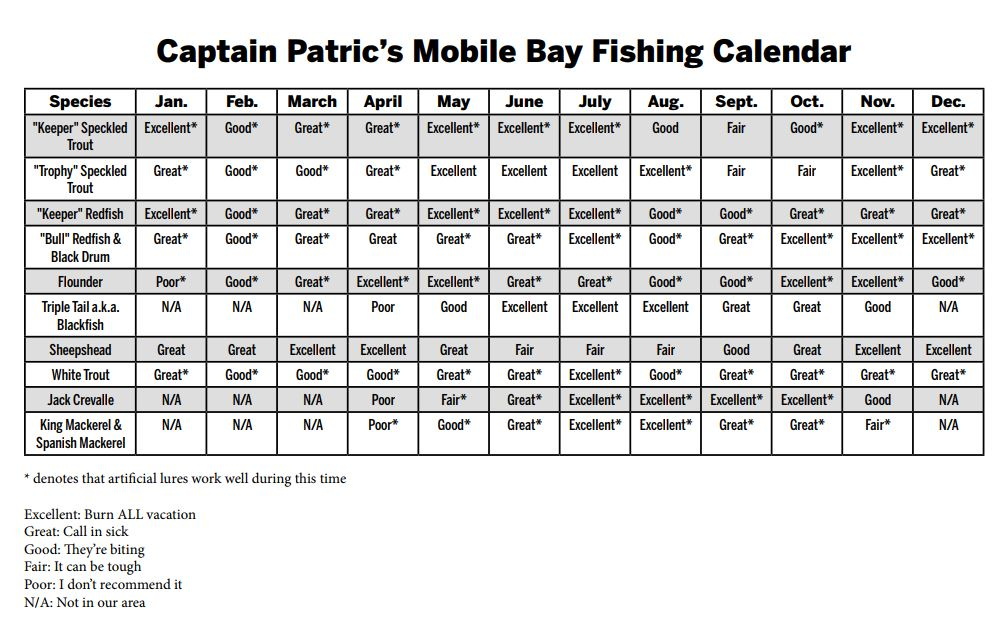 Daphne Fishing Calendar