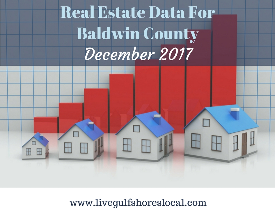 Baldwin County Real Estate Market Reports - December 2017