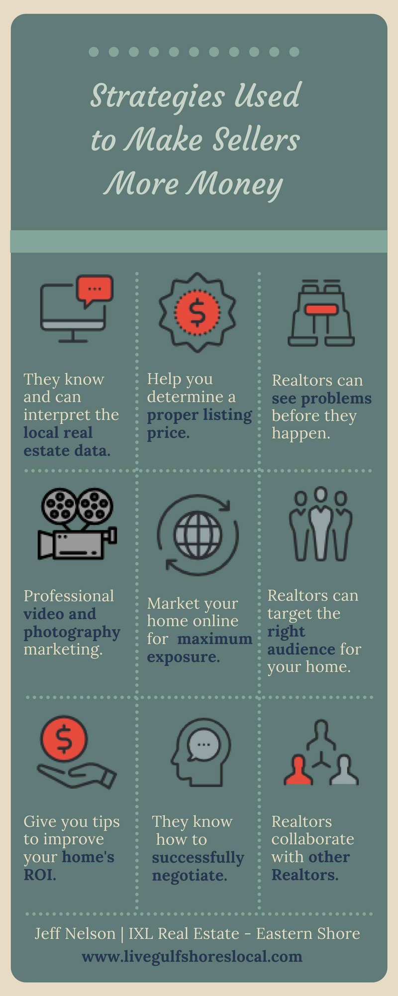 Strategies Used for Sellers - Infographic