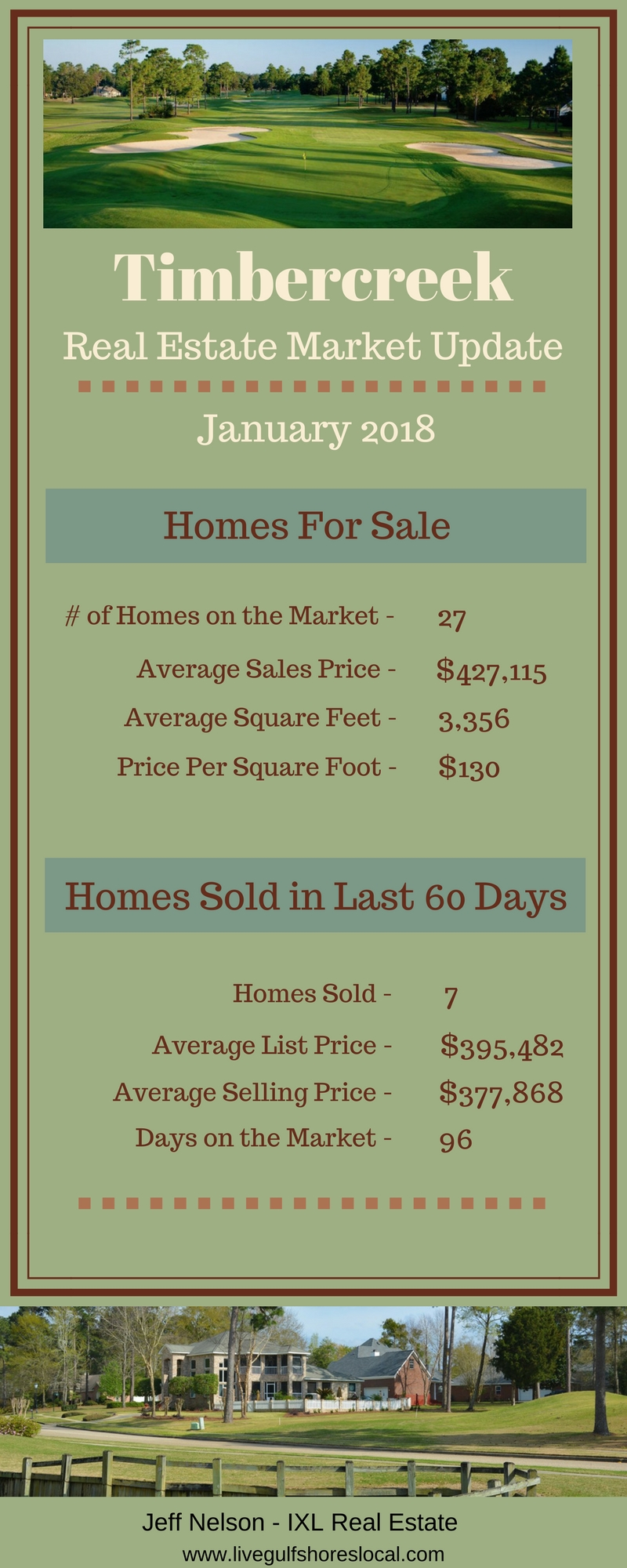 Timbercreek Real Estate Market Update - January 2018