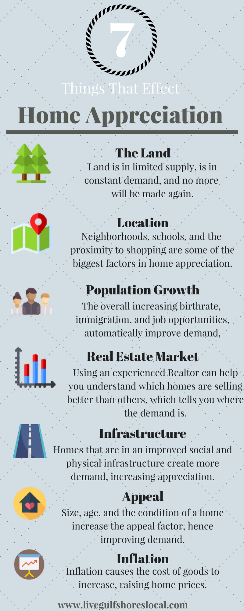 Home Appreciation Infographic