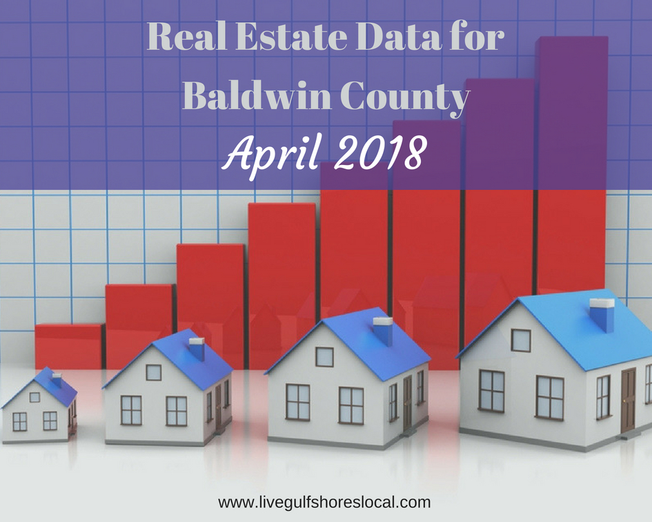 Real Estate Market Report for Baldwin County - April 2018