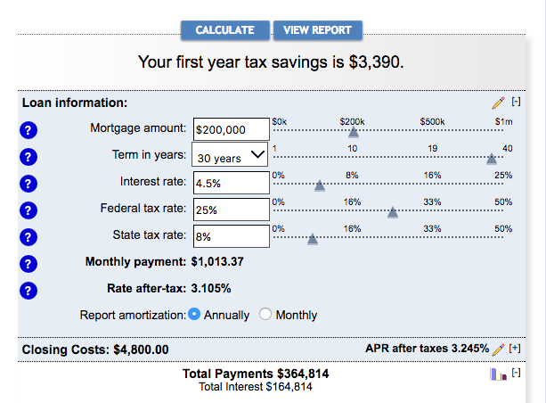 While I Am Not An Accountant, I Can Point To A Great Mortgage Deduction  Calculator On Bankrate.com!