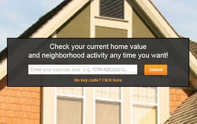 Smart Home Price