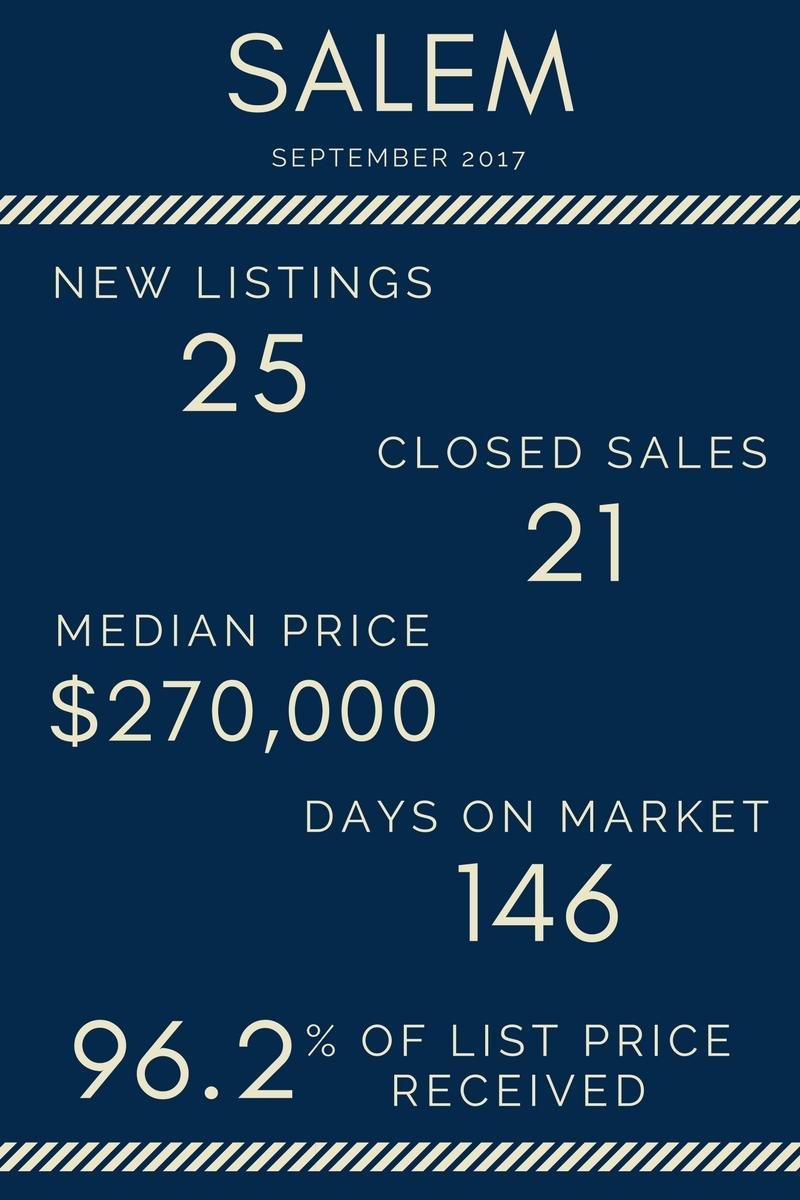 Lake Life Realty - September 2017 Market Report Salem