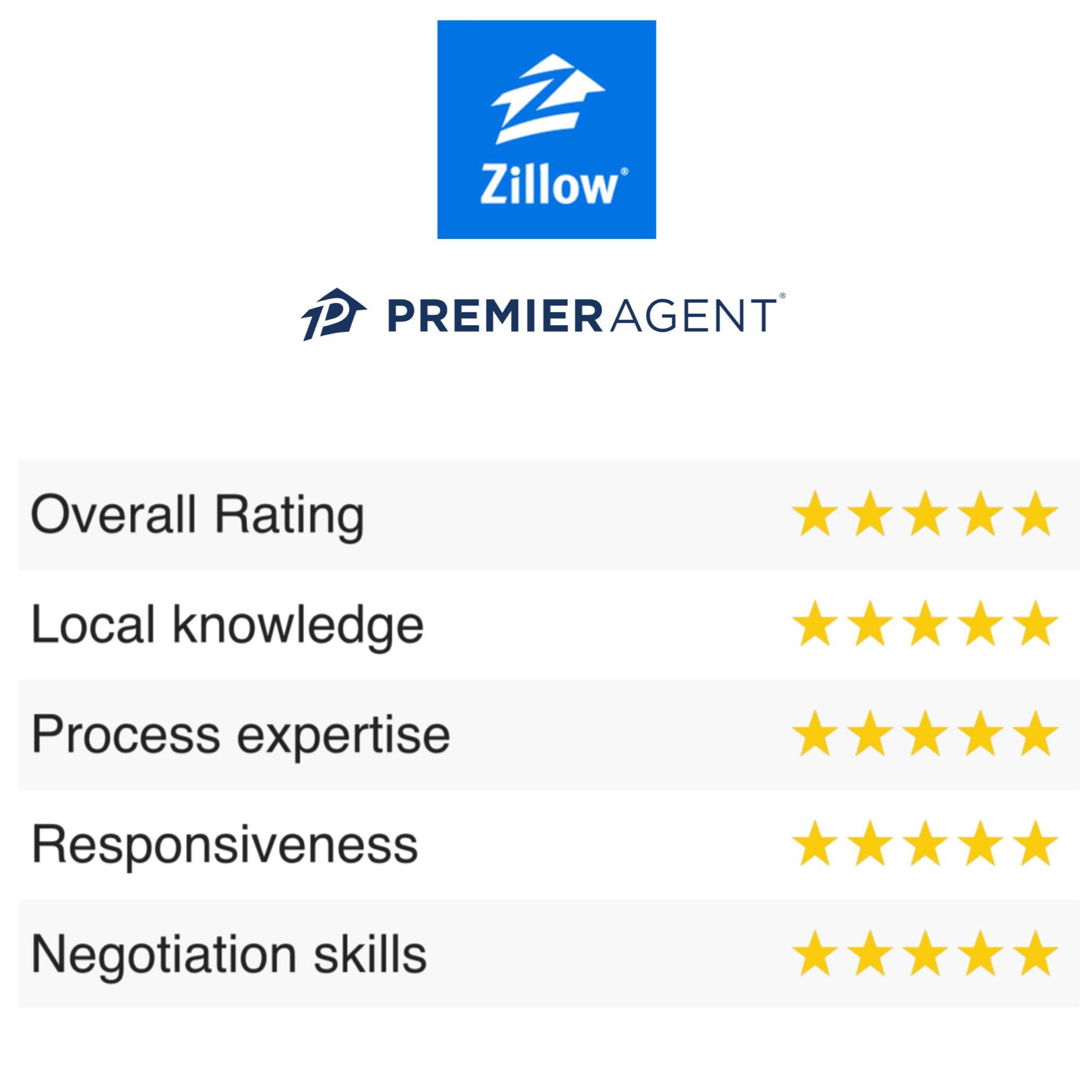 What people have been saying about us on Zillow
