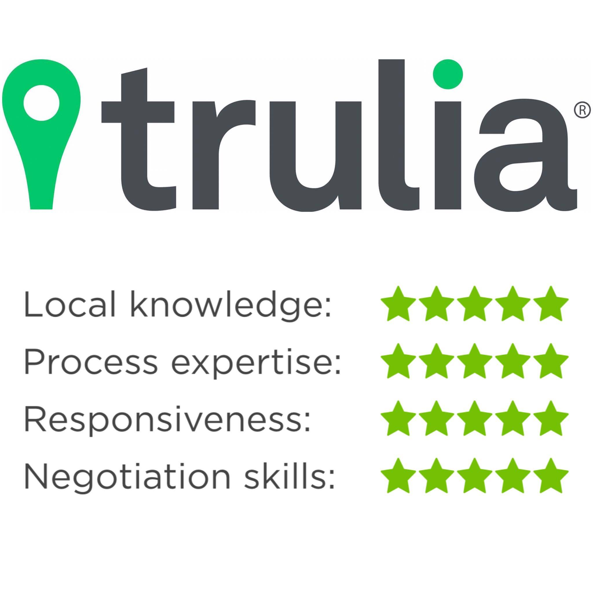 What people have been saying about us on Trulia