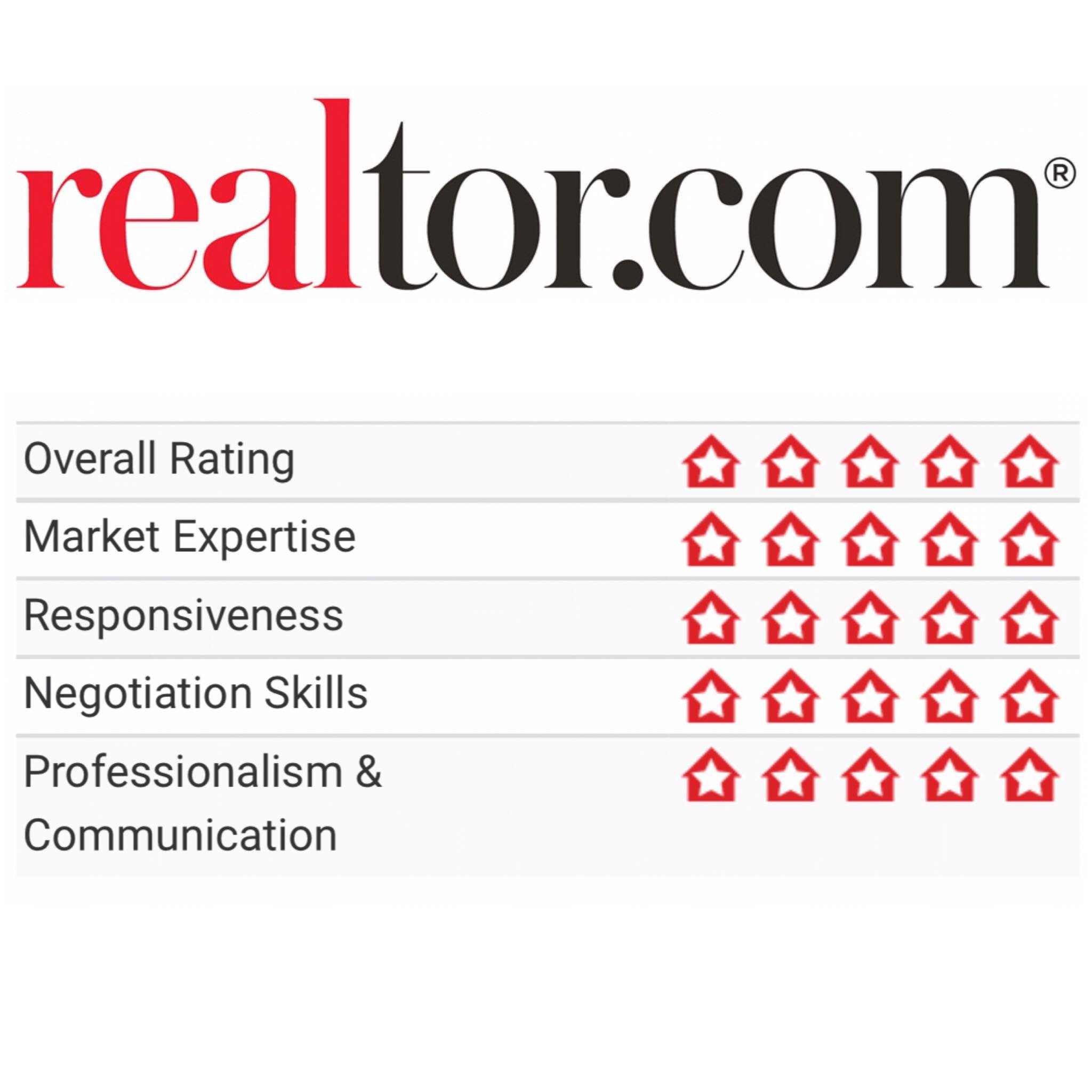 What people have been saying about us on www.realtor.com