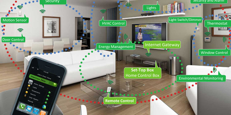 U201cIoTu201d And The Future Of Minnesota Home Automation. U201c