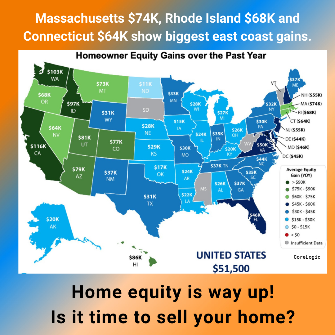 Home equity rose in Connecticut and Rhode Island year over year according to CoreLogic