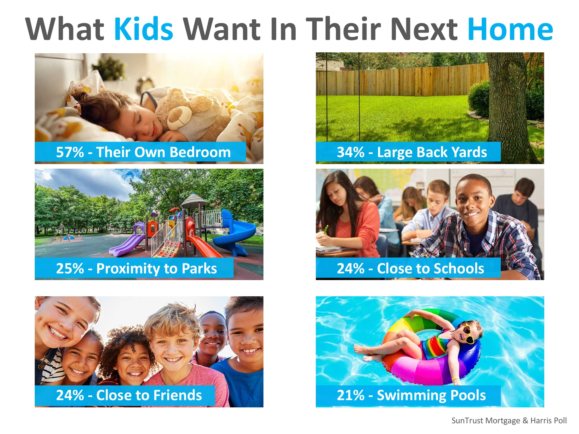 Buy My Home in DC | Parents Say Kids' Opinions Matter Big When Buying a Home
