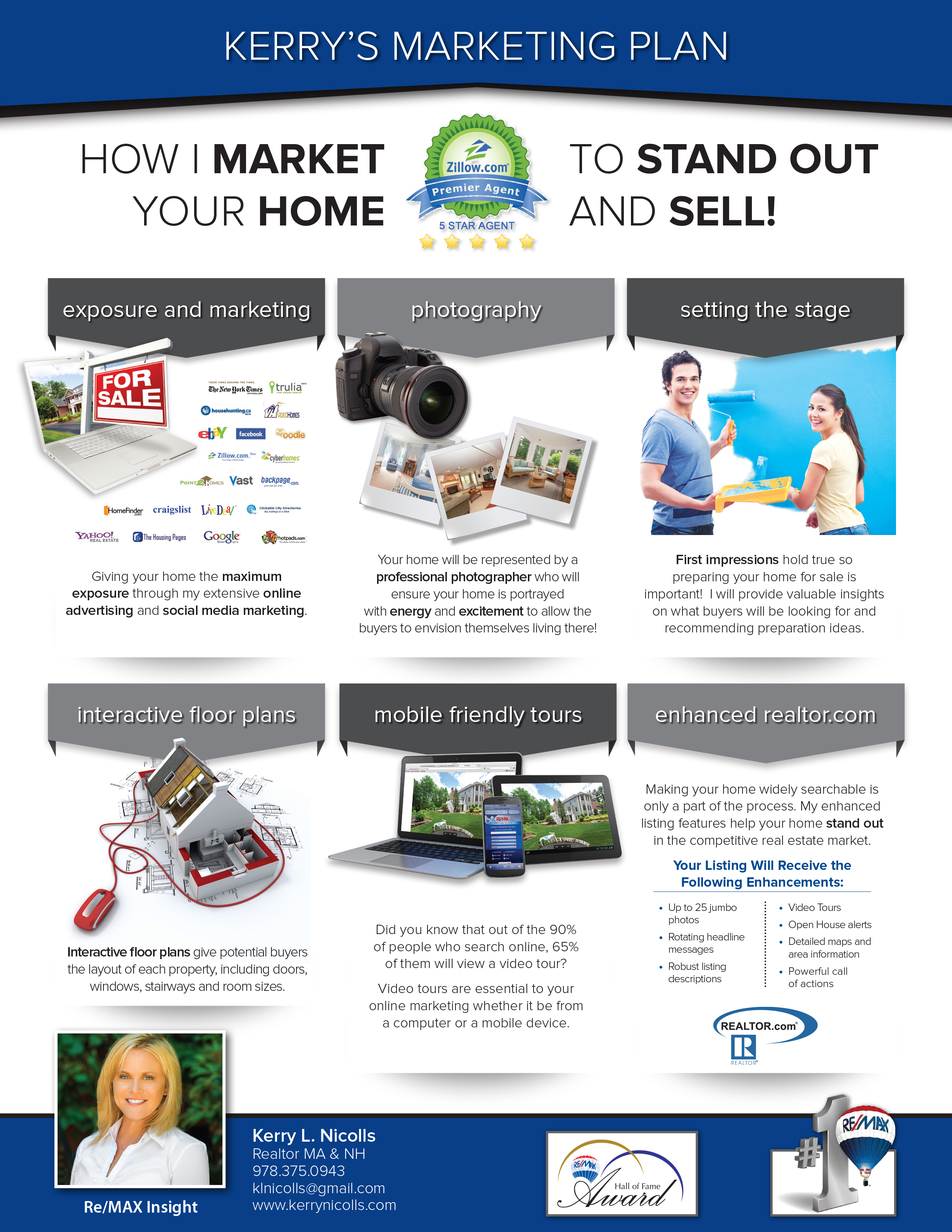 Sellers & Buyers - Kerry L. Nicolls, RE/MAX Insight