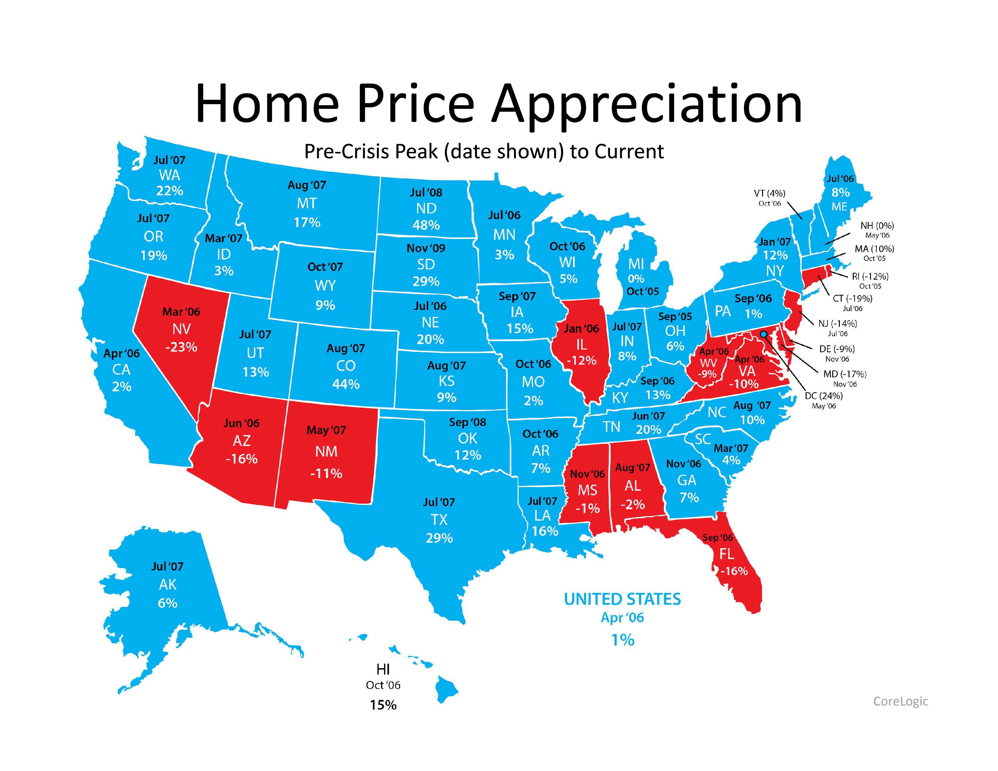 Are We Approaching A New Housing Bubble In Northern Virginia