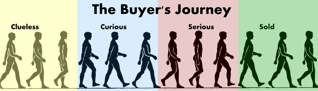 an introduction to the four major factors that influence consumer buyers Marketing research - factors, application knowledge and functions by:  four key psychological  learning and memory- fundamentally influence consumer.