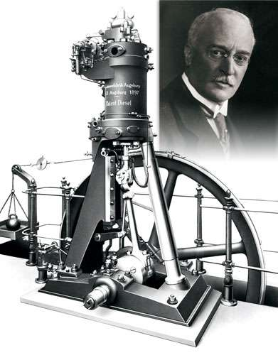 Rudolf Diesel at the 1900 World Exposition