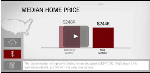 FREE Real Estate Market Trends - Video updated each month