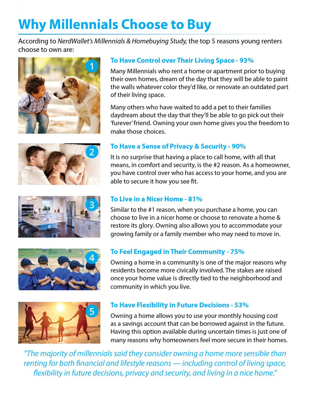 Top 5 Reasons Why Millennials Choose to Buy in East San Diego County!