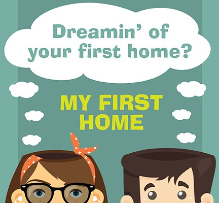 Purchasing A New Home home buying process