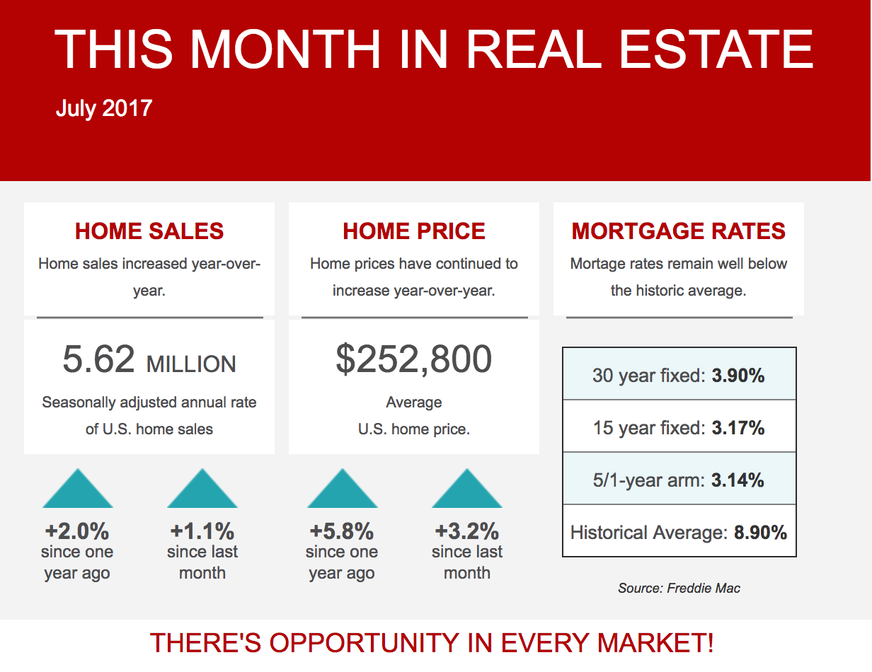 greater new orleans real estate trends july 2017