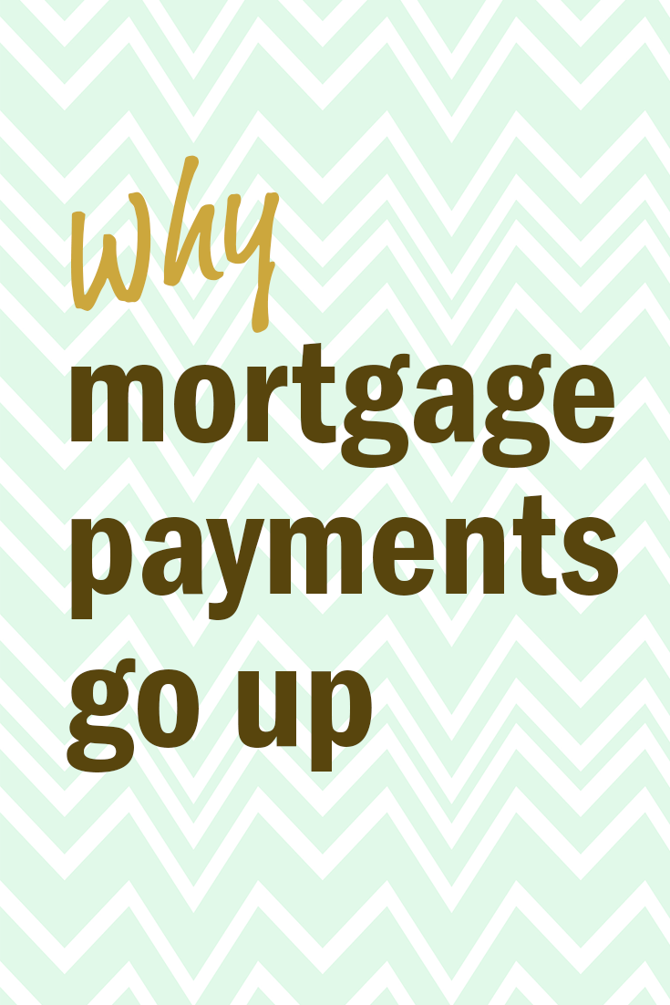 Why Mortgage Payments Go Up