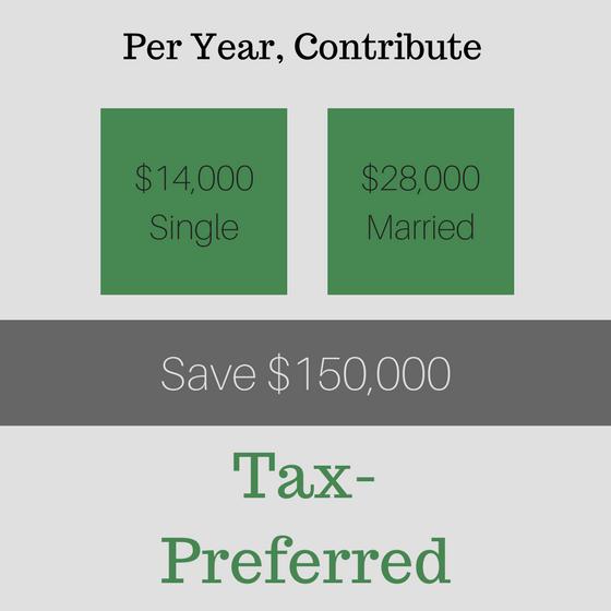 Tax-Preferred Graphic