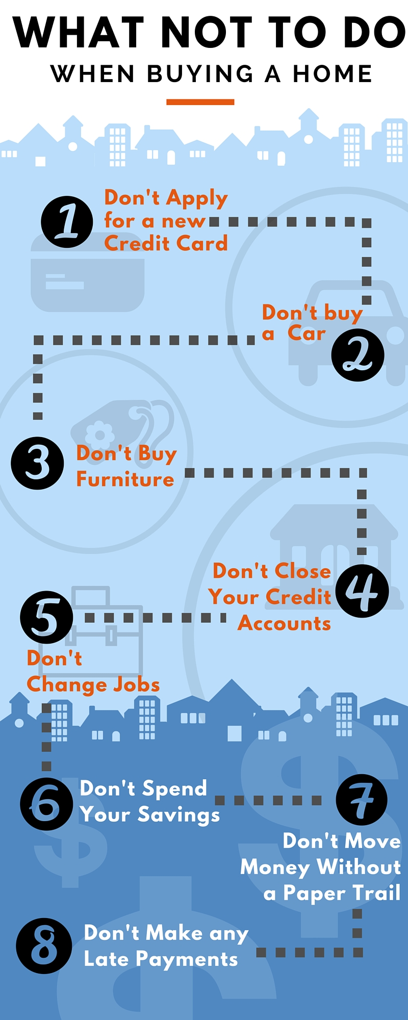 Infographic 8 things to avoid when buying a home