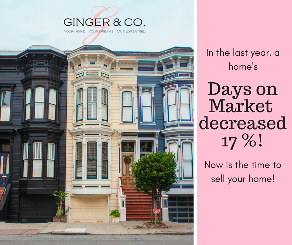 Why is NOW the time to sell? & Why is NOW the time to sell? - Ginger u0026 Co.