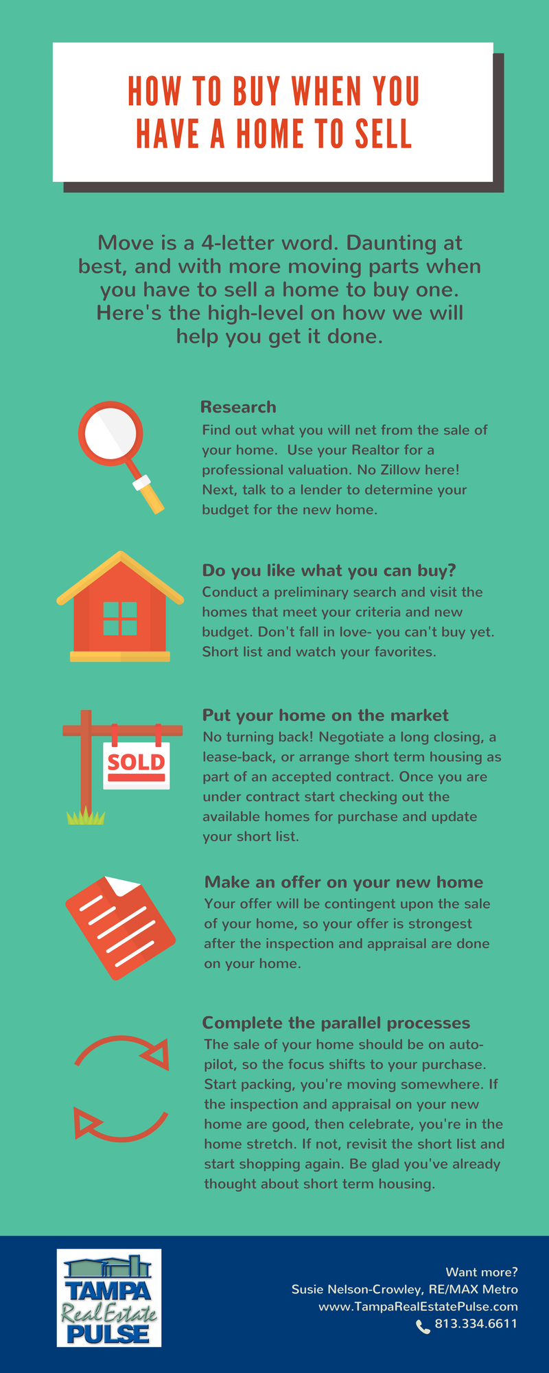 How to Buy When You Have a Home to Sell